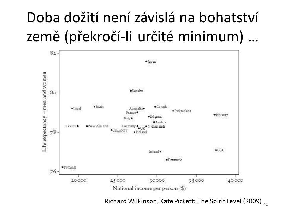 Doba dožití není závislá na bohatství země (překročí-li určité minimum) … Richard Wilkinson, Kate Pickett: The Spirit Level (2009) 41