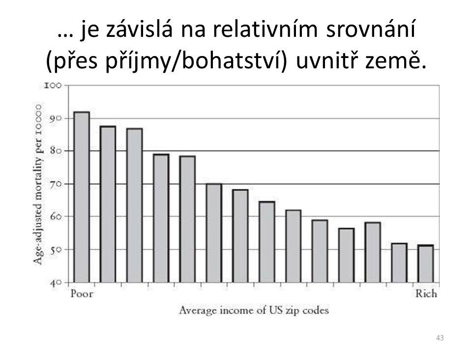 … je závislá na relativním srovnání (přes příjmy/bohatství) uvnitř země. 43