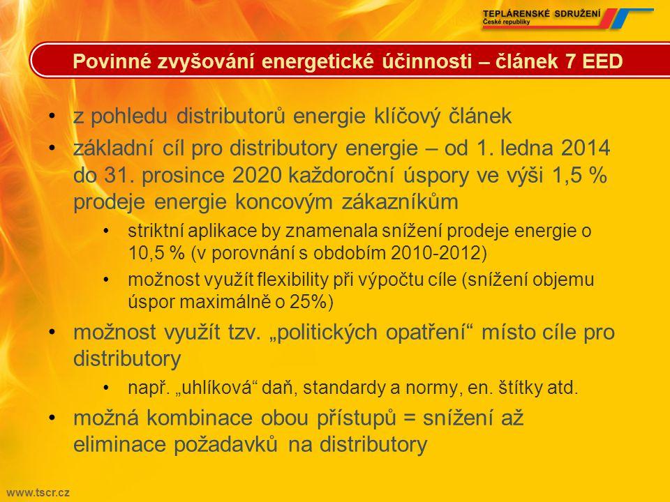 www.tscr.cz •od 2013 každoročně do 30. dubna – státy podají zprávu o pokroku plnění cílů energetické účinnosti •do 5. prosince 2013 – státy nahlásí vy