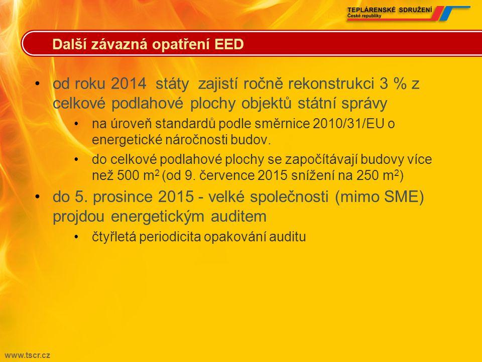 www.tscr.cz •podpůrné služby ze zařízení s vysokoúčinnou KVET by měly být součástí nabídkového řízení na služby •státy mohou vyžadovat snížení poplatk