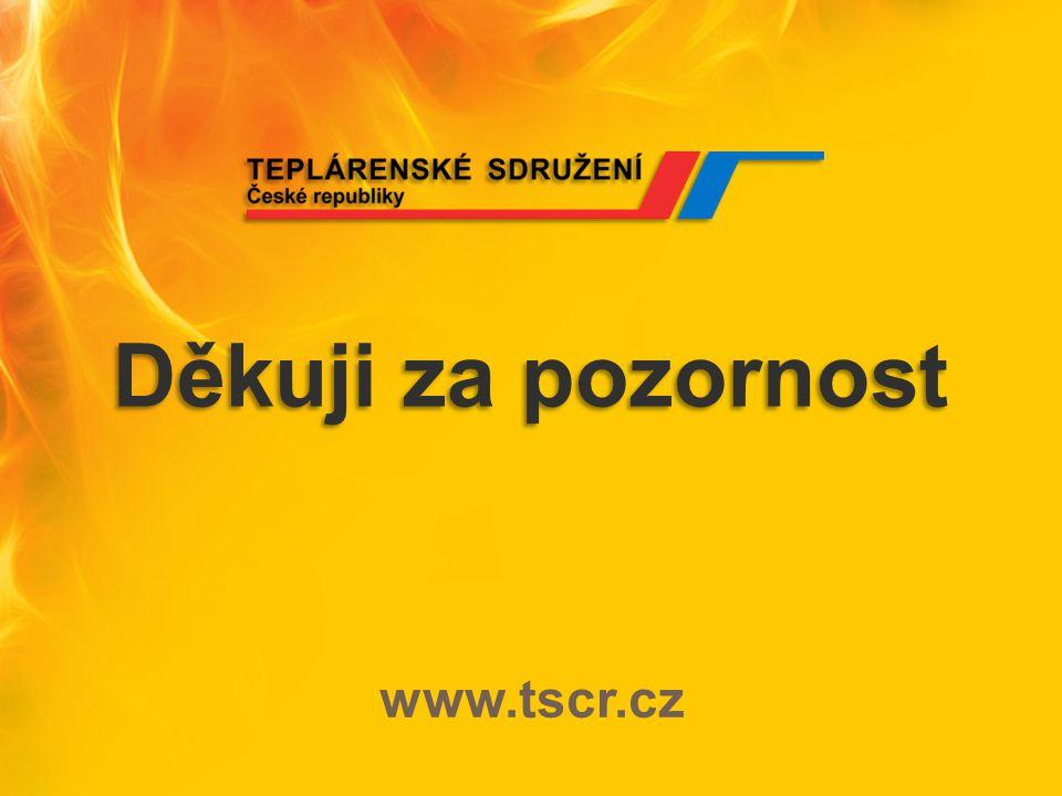 www.tscr.cz •cíle energetické účinnosti definovat v úspoře primární energie •díky plánované modernizaci energetiky mnohem výhodnější než úspory v kone