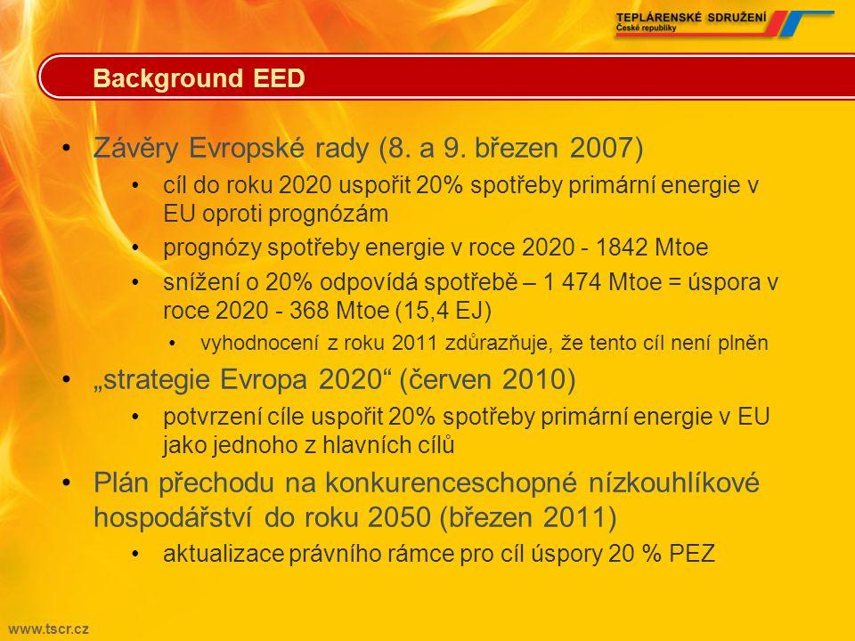 www.tscr.cz •zveřejněna ve Věstníku EU 14.11. 2012 •transpozice do 5. června 2014 •sjednocuje evropskou legislativu v oblasti úspor energie •zahrnuje