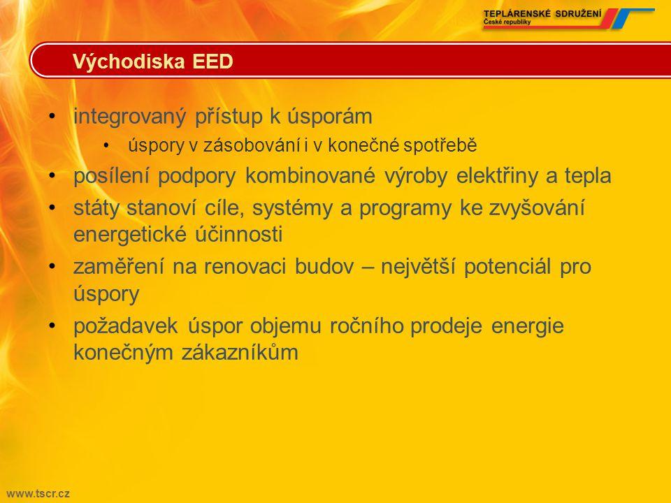 www.tscr.cz •cíle energetické účinnosti definovat v úspoře primární energie •díky plánované modernizaci energetiky mnohem výhodnější než úspory v konečné spotřebě •využít politická opatření pro zmírnění/eliminaci požadavků na distributory Závěrečné zhodnocení - doporučení