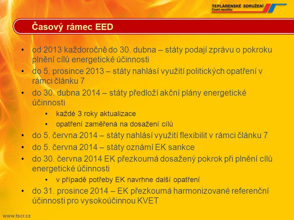 www.tscr.cz •na primární straně •čl. 14,15 - podpora KVET, podpora vyšší účinnosti při přeměně, přenosu a distribuci •v konečné spotřebě •čl. 4, 5, 6,