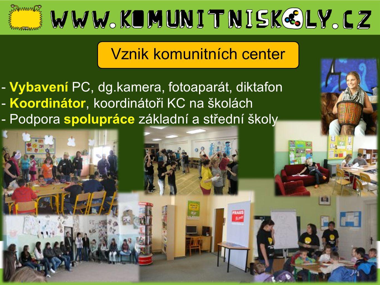 - Vybavení PC, dg.kamera, fotoaparát, diktafon - Koordinátor, koordinátoři KC na školách - Podpora spolupráce základní a střední školy Vznik komunitní
