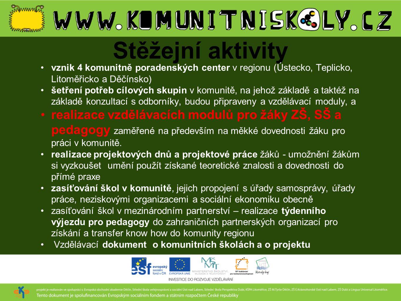 Stěžejní aktivity •vznik 4 komunitně poradenských center v regionu (Ústecko, Teplicko, Litoměřicko a Děčínsko) •šetření potřeb cílových skupin v komun