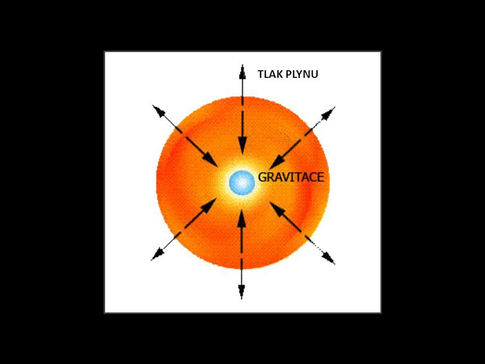 Konečné fáze • V závěru vývoje hvězdy se v centru zvyšuje její železné jádro.