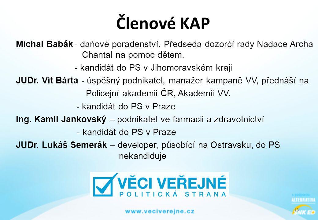 13 Členové KAP Michal Babák- daňové poradenství.