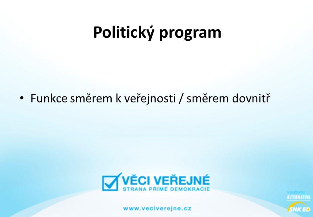 Politický program • Funkce směrem k veřejnosti / směrem dovnitř