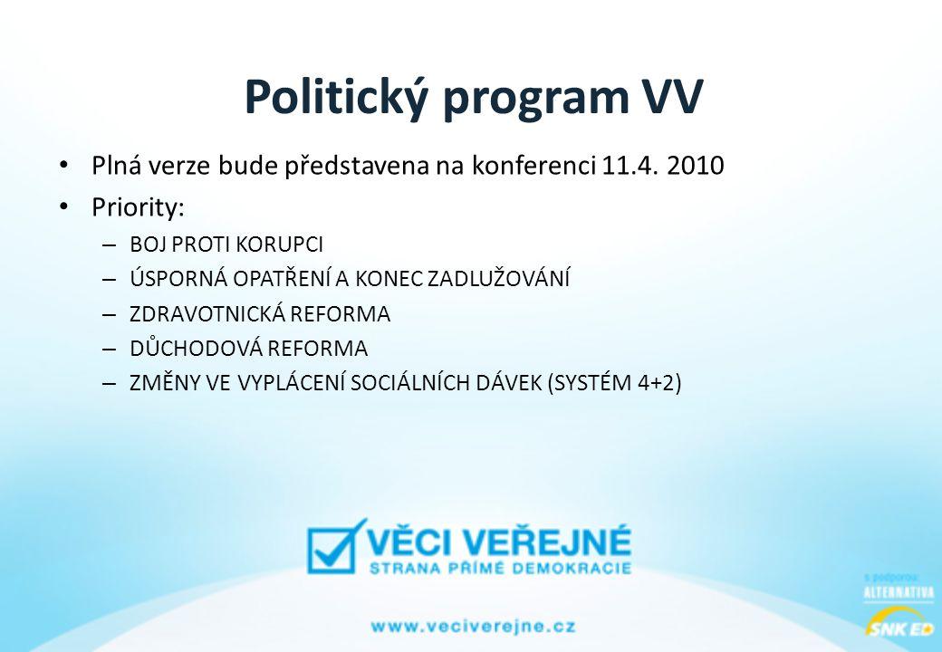 Politický program VV • Plná verze bude představena na konferenci 11.4.