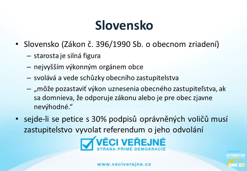 Slovensko • Slovensko (Zákon č. 396/1990 Sb.