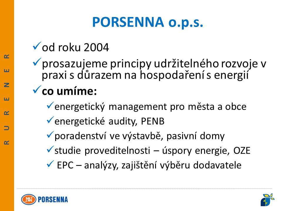 """""""Evropský zemědělský fond pro rozvoj venkova: Evropa investuje do venkovských oblastí RURENER 1.Úspora emisí CO 2 u veřejných budov pro období 2012 - 2020 opatření úspora emisí CO 2 [t] % zateplení obecních budov 530,6 změna druhu energie na vytápění (kotle na biomasu na místo uhlí a elektřiny) 710,8 celkem 1241,4"""