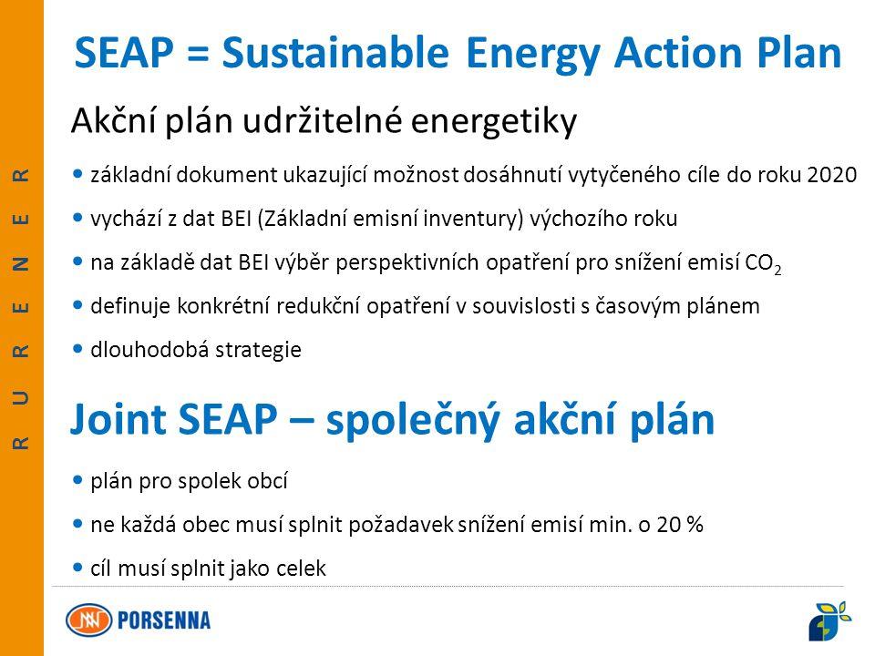 """""""Evropský zemědělský fond pro rozvoj venkova: Evropa investuje do venkovských oblastí RURENER • kompletní přehled o spotřebě energie a vody • možnost porovnání spotřeby fakturované a skutečně naměřené • včasné odhalení havárií a černých odběrů • stabilizace a úspora výdajů za energii a vodu • 10 – 15 % provozních výdajů měst a obcí • díky EM lze dosáhnout úspor nákladů 5 – 25 % • podklady pro dlouhodobé plánování • zvýšení efektivity práce energ.manažera Přínosy energetického managementu"""