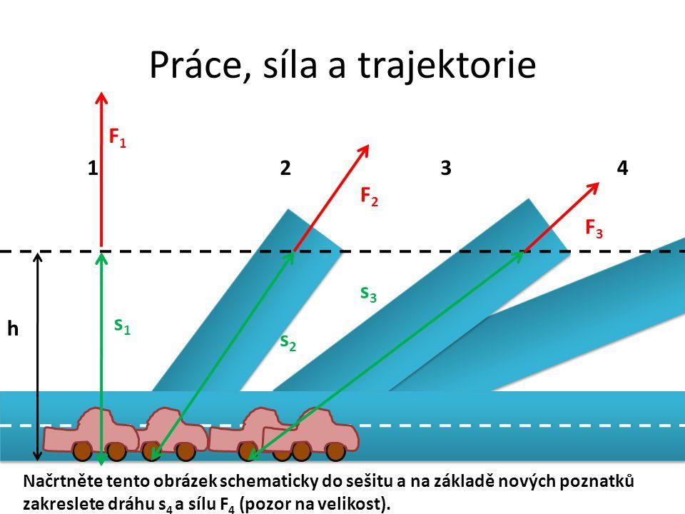 Práce, síla a trajektorie h 1423 F1F1 s1s1 F2F2 s2s2 F3F3 s3s3 Načrtněte tento obrázek schematicky do sešitu a na základě nových poznatků zakreslete d