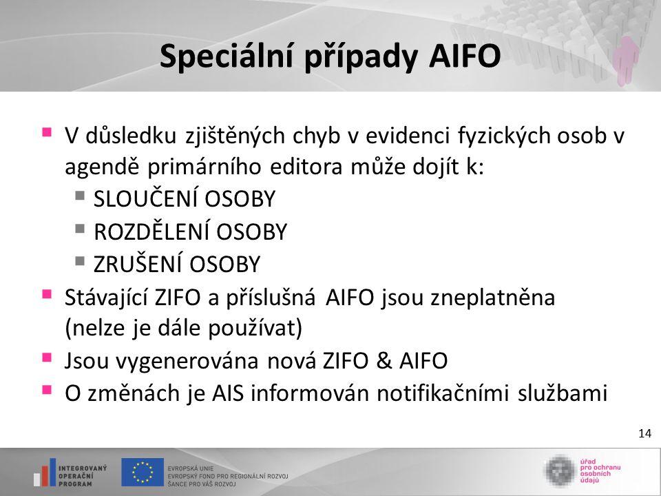 14 Speciální případy AIFO  V důsledku zjištěných chyb v evidenci fyzických osob v agendě primárního editora může dojít k:  SLOUČENÍ OSOBY  ROZDĚLEN