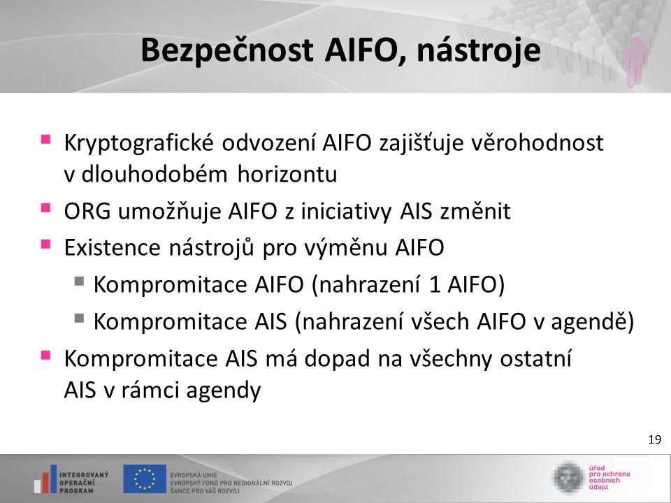 19 Bezpečnost AIFO, nástroje  Kryptografické odvození AIFO zajišťuje věrohodnost v dlouhodobém horizontu  ORG umožňuje AIFO z iniciativy AIS změnit