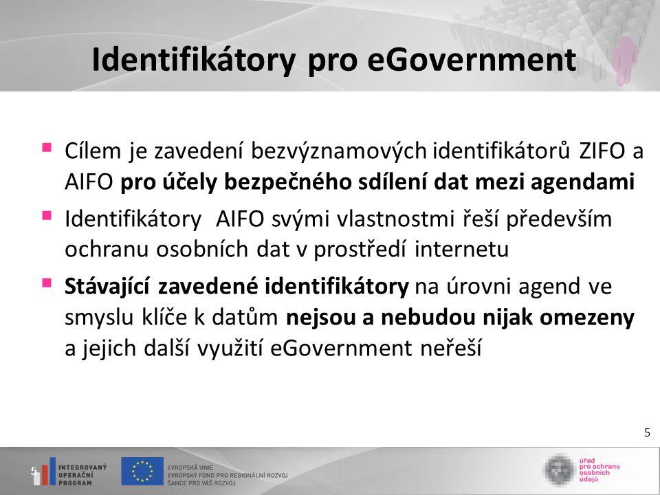55 Identifikátory pro eGovernment  Cílem je zavedení bezvýznamových identifikátorů ZIFO a AIFO pro účely bezpečného sdílení dat mezi agendami  Ident