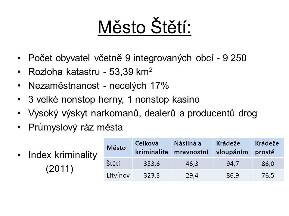 Analýza rizikovosti okresů v ČR: