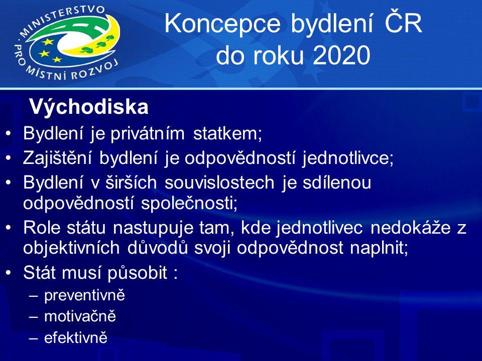 Koncepce bydlení ČR do roku 2020 Východiska •Bydlení je privátním statkem; •Zajištění bydlení je odpovědností jednotlivce; •Bydlení v širších souvislo
