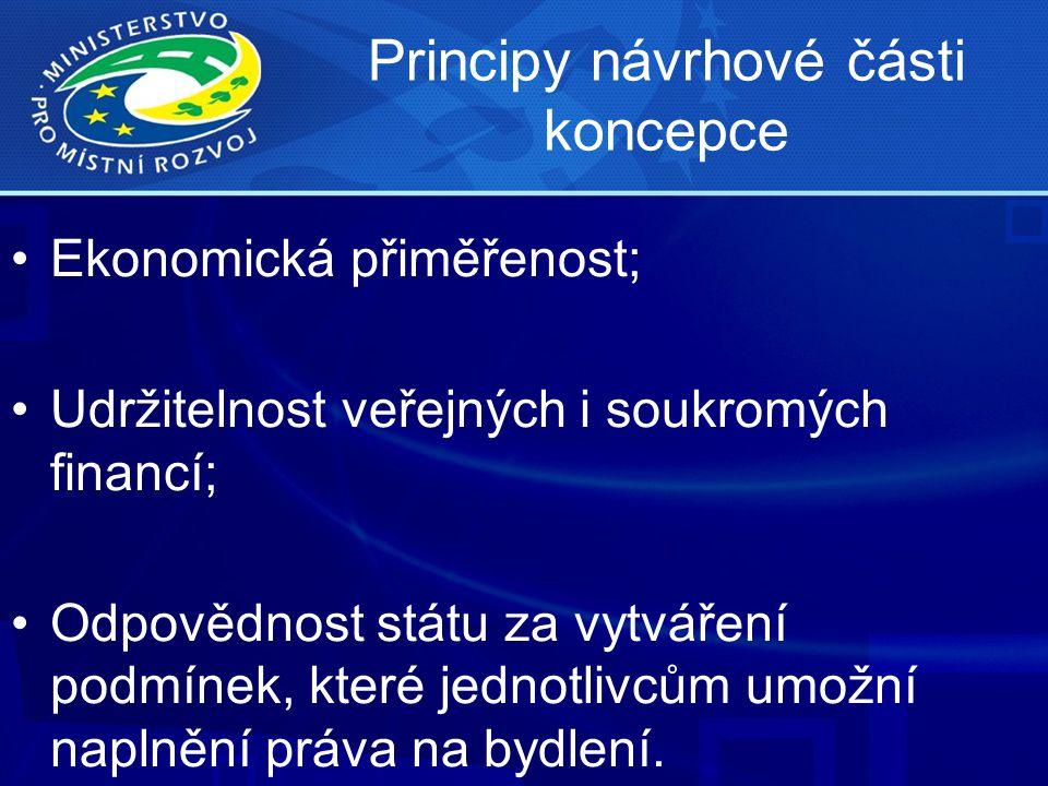Principy návrhové části koncepce •Ekonomická přiměřenost; •Udržitelnost veřejných i soukromých financí; •Odpovědnost státu za vytváření podmínek, kter