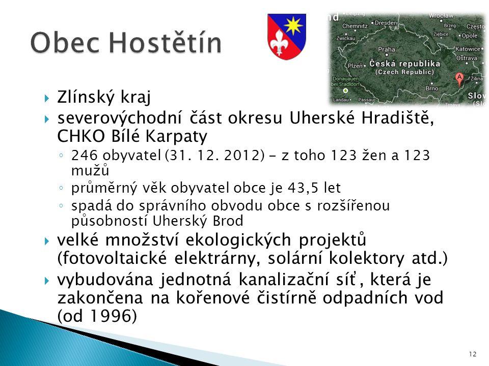  Zlínský kraj  severovýchodní část okresu Uherské Hradiště, CHKO Bílé Karpaty ◦ 246 obyvatel (31. 12. 2012) - z toho 123 žen a 123 mužů ◦ průměrný v