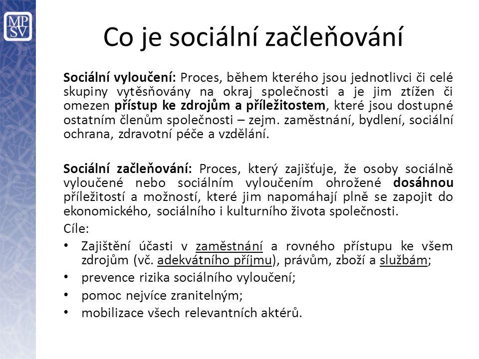 Co je sociální začleňování Sociální vyloučení: Proces, během kterého jsou jednotlivci či celé skupiny vytěsňovány na okraj společnosti a je jim ztížen