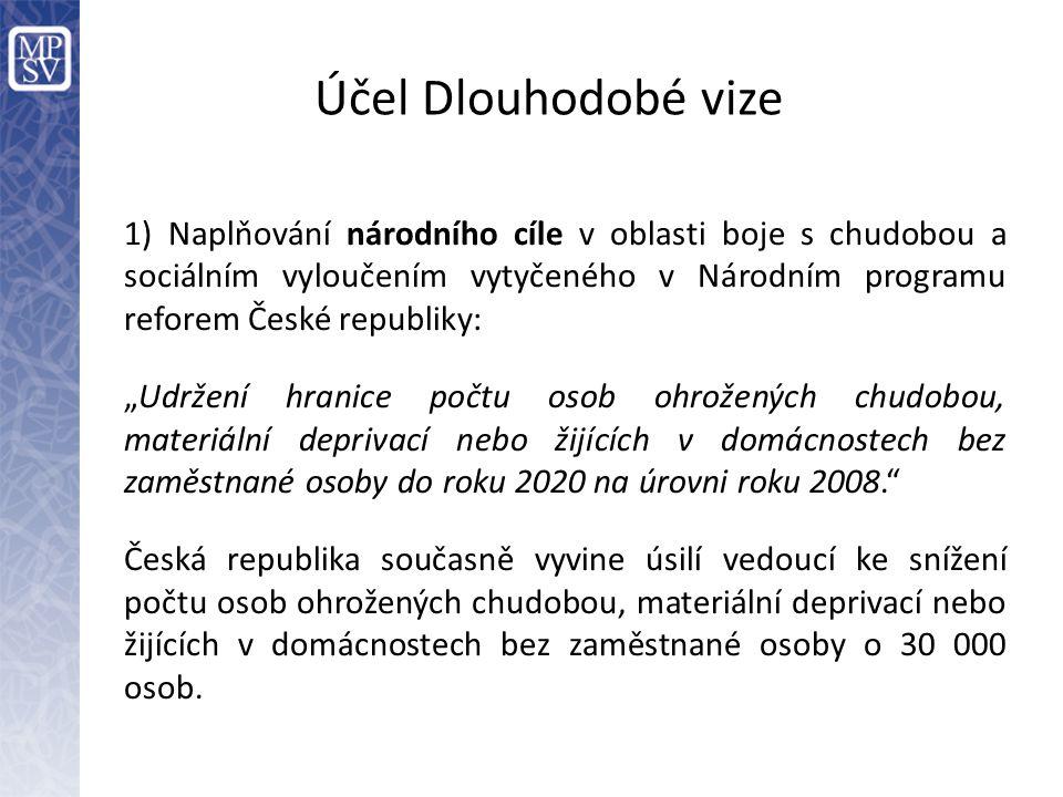 Účel Dlouhodobé vize 1) Naplňování národního cíle v oblasti boje s chudobou a sociálním vyloučením vytyčeného v Národním programu reforem České republ