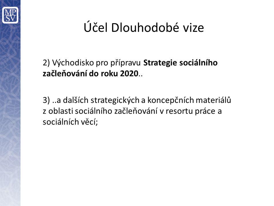 2) Východisko pro přípravu Strategie sociálního začleňování do roku 2020.. 3)..a dalších strategických a koncepčních materiálů z oblasti sociálního za