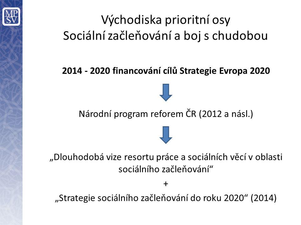 Východiska prioritní osy Sociální začleňování a boj s chudobou 2014 - 2020 financování cílů Strategie Evropa 2020 Národní program reforem ČR (2012 a n