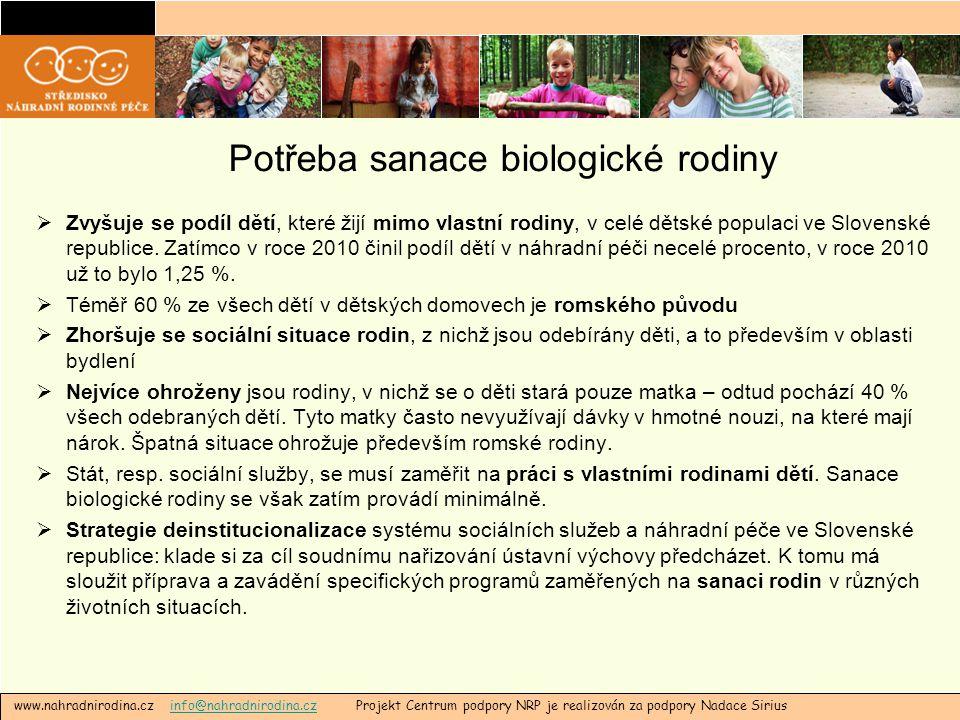 Potřeba sanace biologické rodiny  Zvyšuje se podíl dětí, které žijí mimo vlastní rodiny, v celé dětské populaci ve Slovenské republice. Zatímco v roc