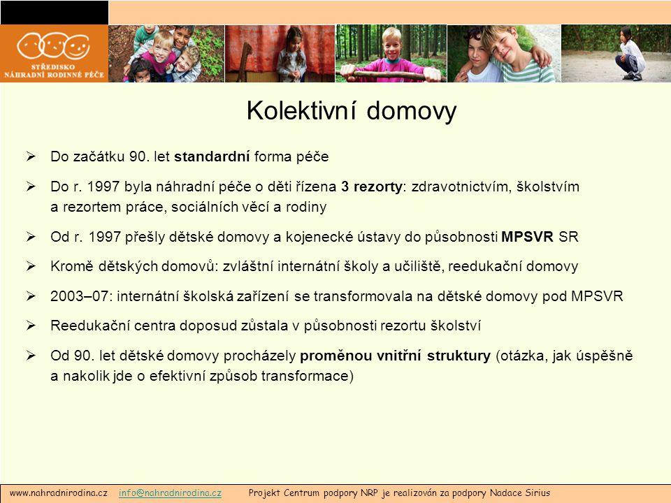 Kolektivní domovy  Do začátku 90. let standardní forma péče  Do r. 1997 byla náhradní péče o děti řízena 3 rezorty: zdravotnictvím, školstvím a rezo