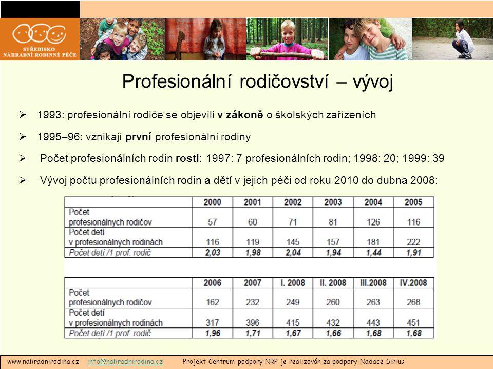 Profesionální rodičovství – vývoj  1993: profesionální rodiče se objevili v zákoně o školských zařízeních  1995–96: vznikají první profesionální rod