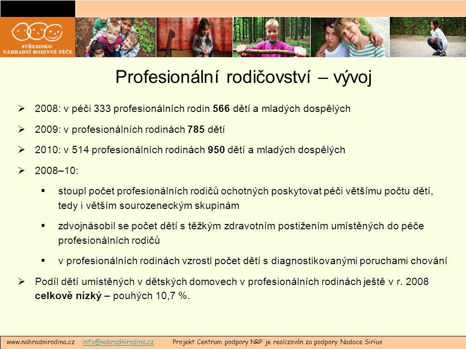 Profesionální rodičovství – vývoj  2008: v péči 333 profesionálních rodin 566 dětí a mladých dospělých  2009: v profesionálních rodinách 785 dětí 