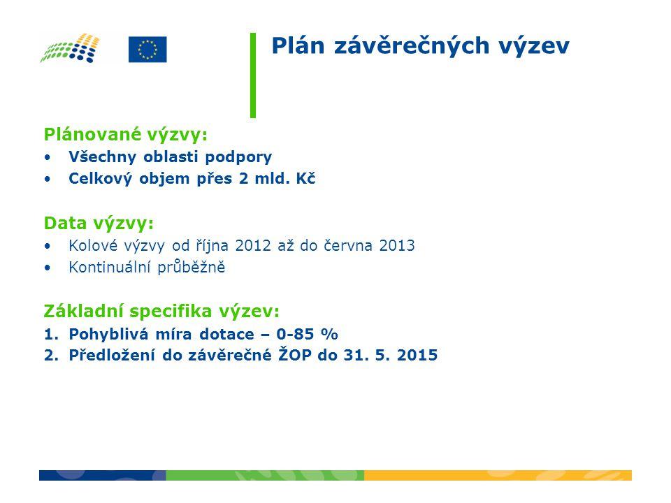 Plánované výzvy: •Všechny oblasti podpory •Celkový objem přes 2 mld. Kč Data výzvy: •Kolové výzvy od října 2012 až do června 2013 •Kontinuální průběžn