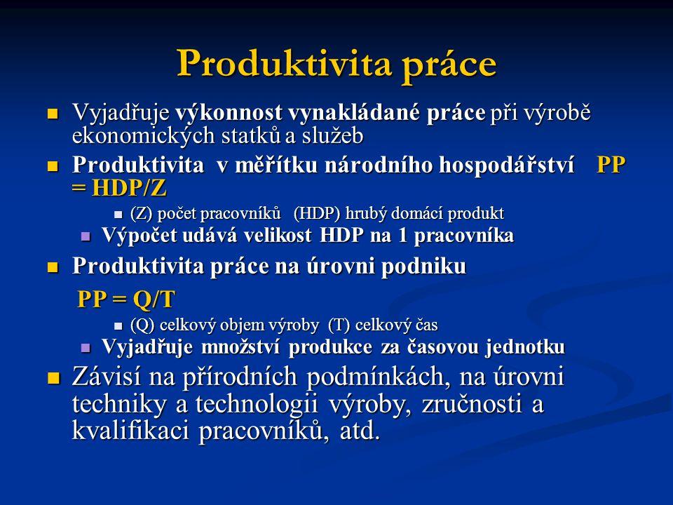 Produktivita práce  Vyjadřuje výkonnost vynakládané práce při výrobě ekonomických statků a služeb  Produktivita v měřítku národního hospodářství PP = HDP/Z  (Z) počet pracovníků (HDP) hrubý domácí produkt  Výpočet udává velikost HDP na 1 pracovníka  Produktivita práce na úrovni podniku PP = Q/T PP = Q/T  (Q) celkový objem výroby (T) celkový čas  Vyjadřuje množství produkce za časovou jednotku  Závisí na přírodních podmínkách, na úrovni techniky a technologii výroby, zručnosti a kvalifikaci pracovníků, atd.