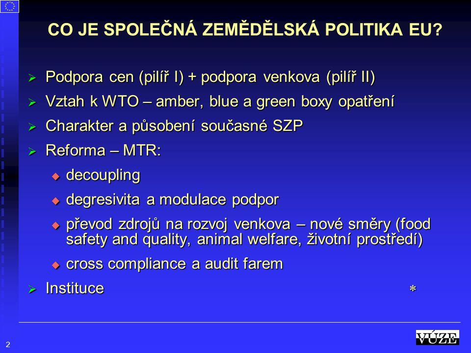 2 CO JE SPOLEČNÁ ZEMĚDĚLSKÁ POLITIKA EU?  Podpora cen (pilíř I) + podpora venkova (pilíř II)  Vztah k WTO – amber, blue a green boxy opatření  Char