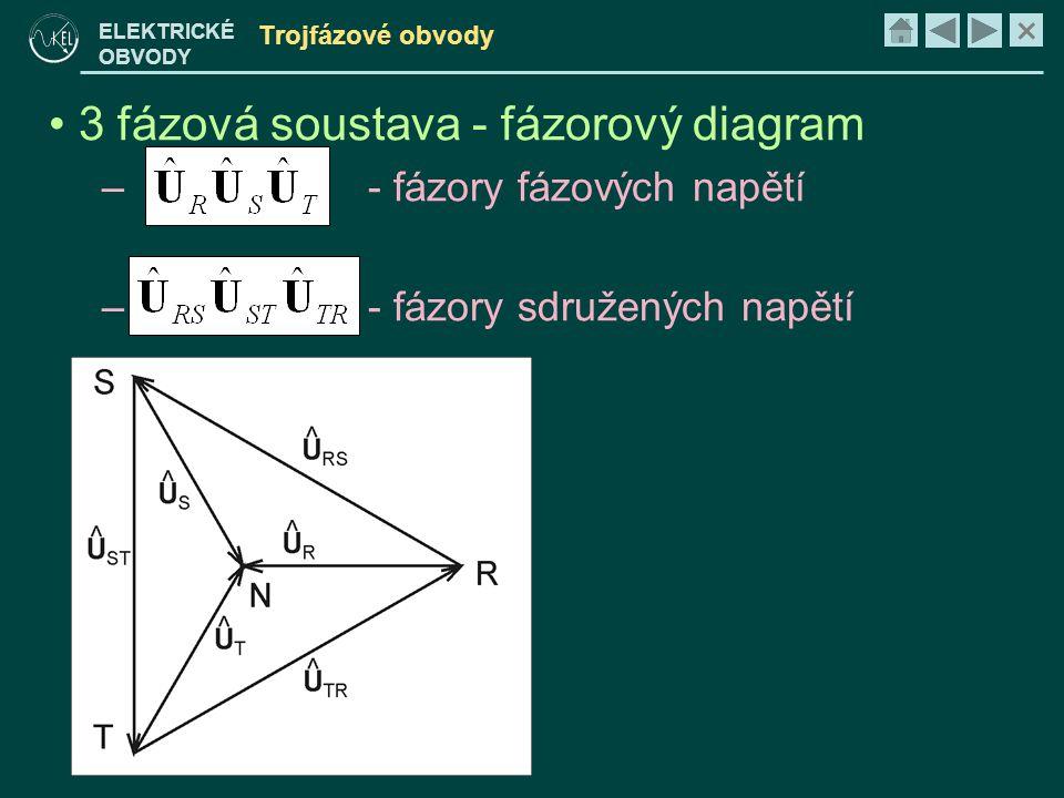 × ELEKTRICKÉ OBVODY Trojfázové obvody • 3 fázová soustava - schéma fázova svorka R fázova svorka S fázova svorka T střední svorka N