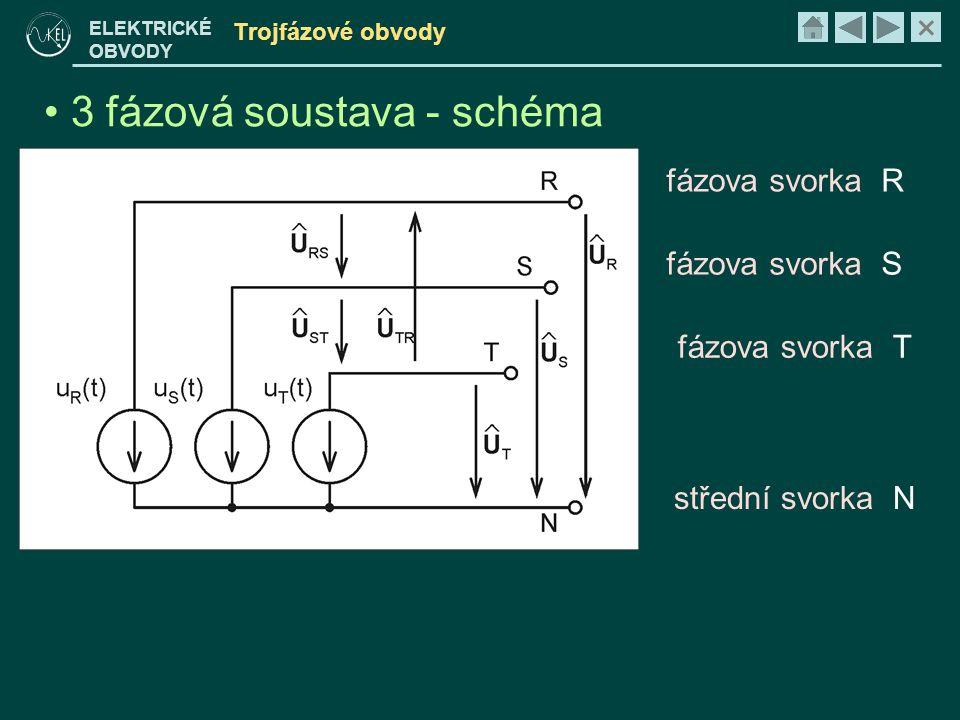 × ELEKTRICKÉ OBVODY Trojfázové obvody • zapojení spotřebičů do trojúhelníka – symetrická zátěž – vztah mezi fázovým a síťovým proudem (proud