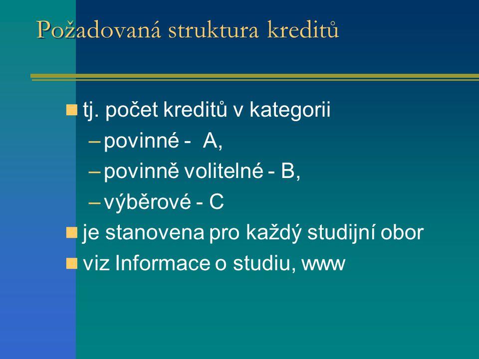 Požadovaná struktura kreditů  tj.