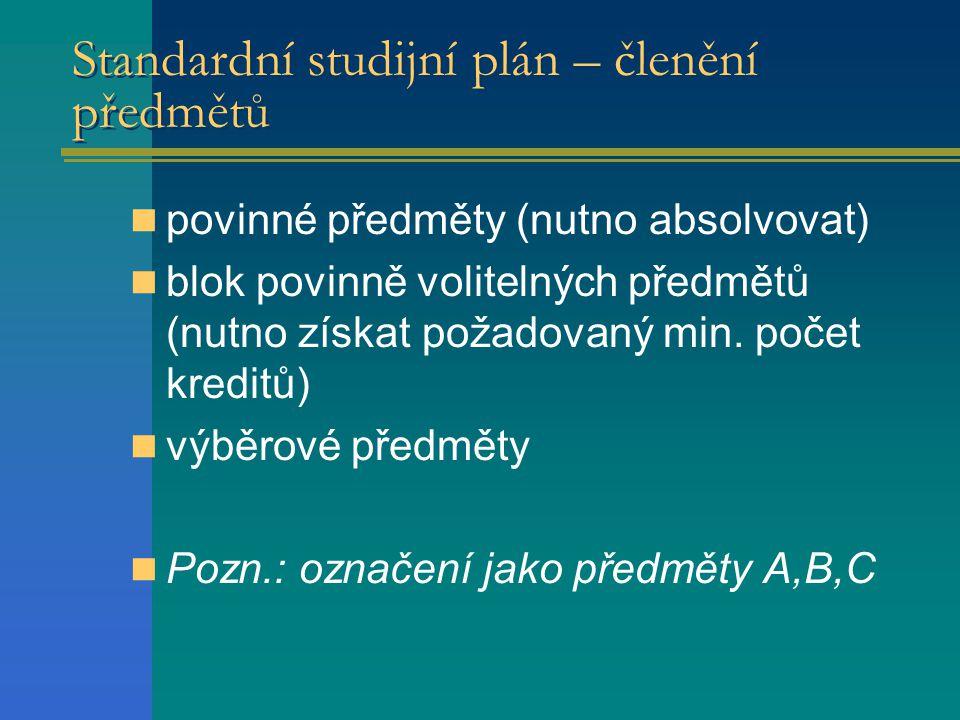 Standardní studijní plán – členění předmětů  povinné předměty (nutno absolvovat)  blok povinně volitelných předmětů (nutno získat požadovaný min.