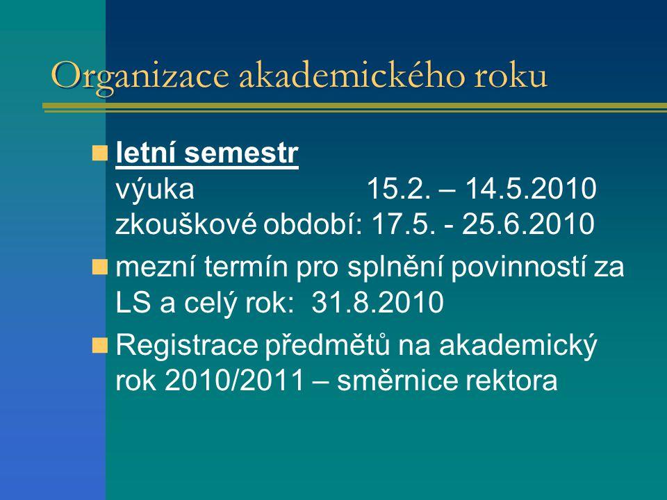 Organizace akademického roku  letní semestr výuka 15.2.