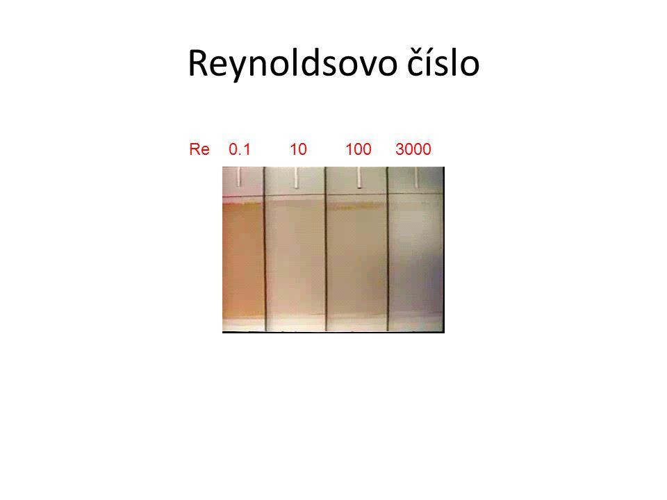 Reynoldsovo číslo Re 0.1 10 100 3000