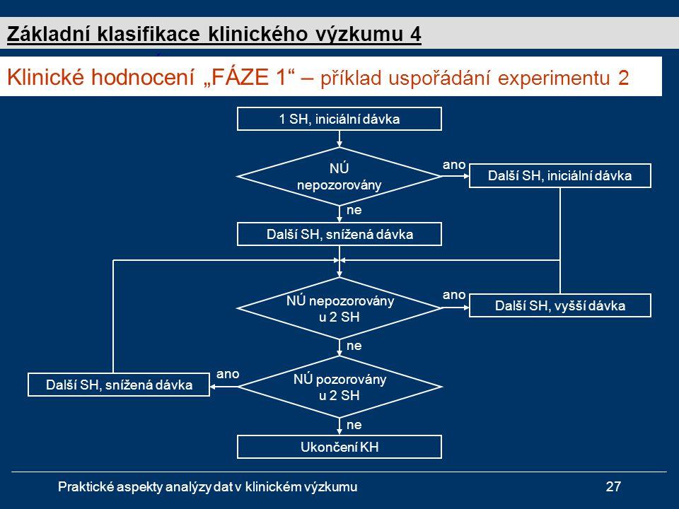 """Praktické aspekty analýzy dat v klinickém výzkumu27 Studie """" FÁZE 1 - design experimentu 2 1 SH, iniciální dávka NÚ nepozorovány Ukončení KH Další SH, snížená dávka ano ne Klinické hodnocení """"FÁZE 1 – příklad uspořádání experimentu 2 Základní klasifikace klinického výzkumu 4 NÚ nepozorovány u 2 SH NÚ pozorovány u 2 SH Další SH, vyšší dávka ne ano Další SH, iniciální dávka Další SH, snížená dávka ano ne"""