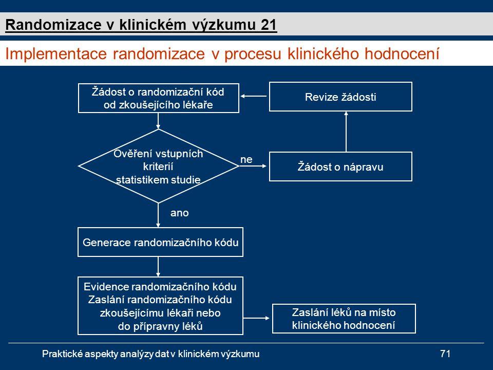 Praktické aspekty analýzy dat v klinickém výzkumu71 Žádost o randomizační kód od zkoušejícího lékaře Ověření vstupních kriterií statistikem studie Žádost o nápravu Revize žádosti Generace randomizačního kódu Evidence randomizačního kódu Zaslání randomizačního kódu zkoušejícímu lékaři nebo do přípravny léků Zaslání léků na místo klinického hodnocení ne ano Implementace randomizace v procesu klinického hodnocení Randomizace v klinickém výzkumu 21