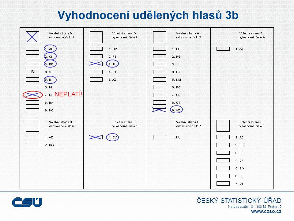 ČESKÝ STATISTICKÝ ÚŘAD Na padesátém 81, 100 82 Praha 10 www.czso.cz Vyhodnocení udělených hlasů 3b N NEPLATÍ!