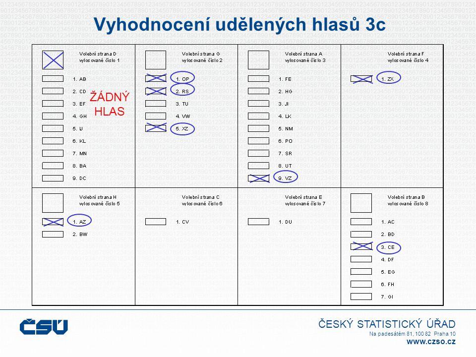 ČESKÝ STATISTICKÝ ÚŘAD Na padesátém 81, 100 82 Praha 10 www.czso.cz Vyhodnocení udělených hlasů 3c ŽÁDNÝ HLAS