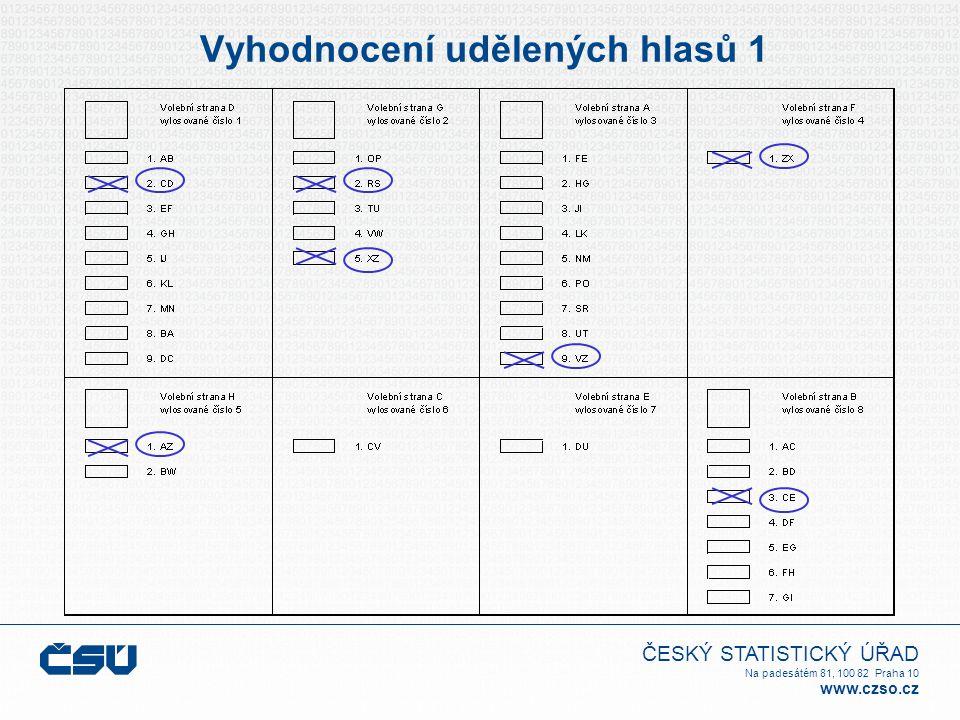 ČESKÝ STATISTICKÝ ÚŘAD Na padesátém 81, 100 82 Praha 10 www.czso.cz Vyhodnocení udělených hlasů 1