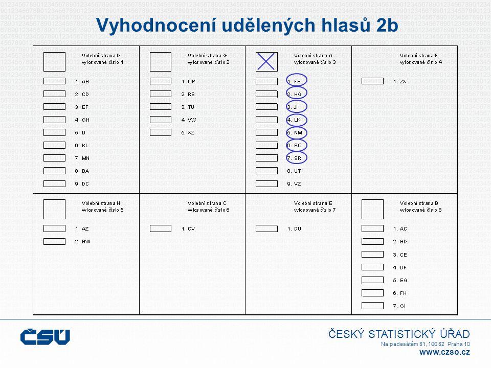 ČESKÝ STATISTICKÝ ÚŘAD Na padesátém 81, 100 82 Praha 10 www.czso.cz Vyhodnocení udělených hlasů 2b