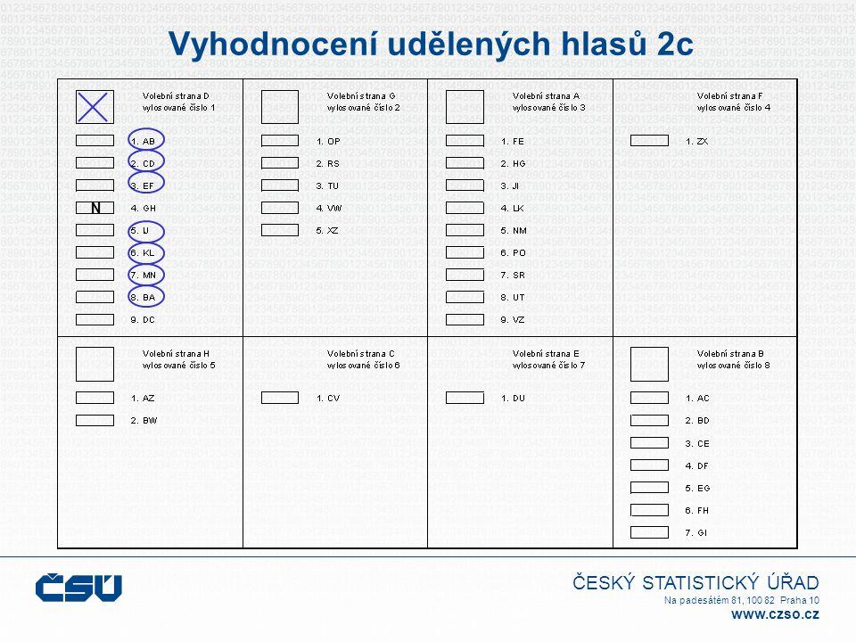 ČESKÝ STATISTICKÝ ÚŘAD Na padesátém 81, 100 82 Praha 10 www.czso.cz Vyhodnocení udělených hlasů 2c N