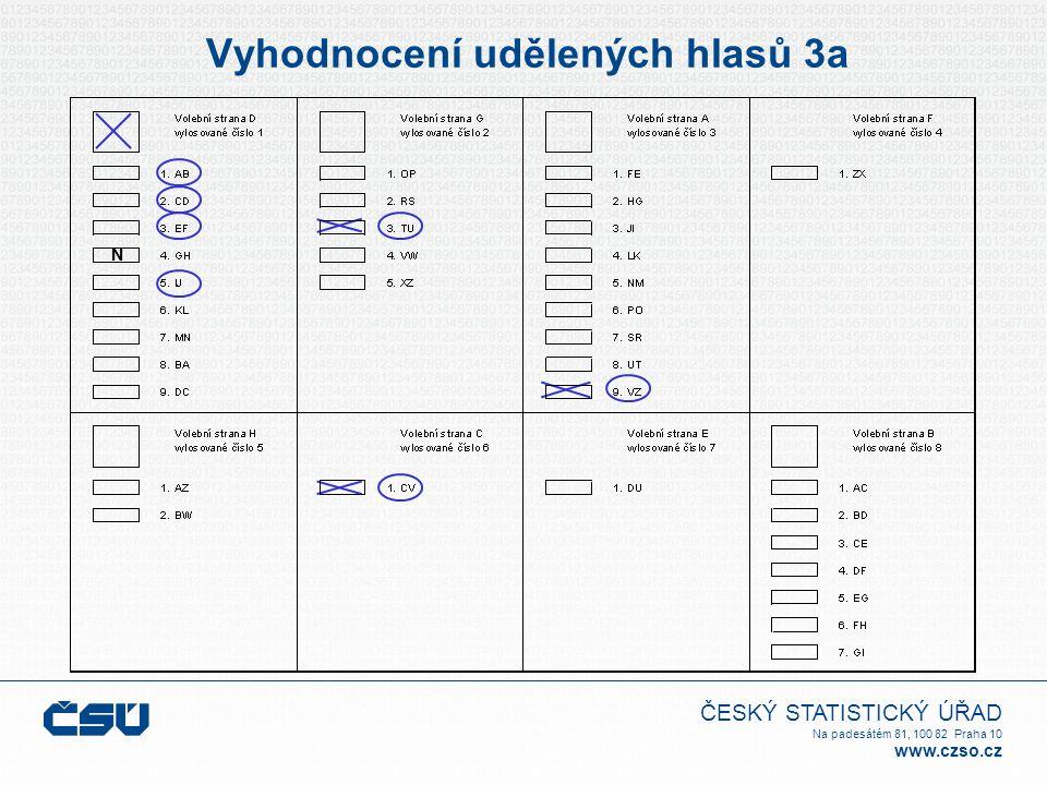 ČESKÝ STATISTICKÝ ÚŘAD Na padesátém 81, 100 82 Praha 10 www.czso.cz Vyhodnocení udělených hlasů 3a N